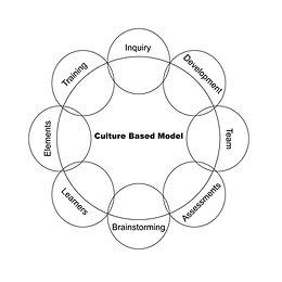 f3.1_culture_based_model.jpg