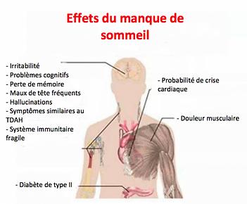 Hypnose pour mieux dormir à Besançon (25) Doubs