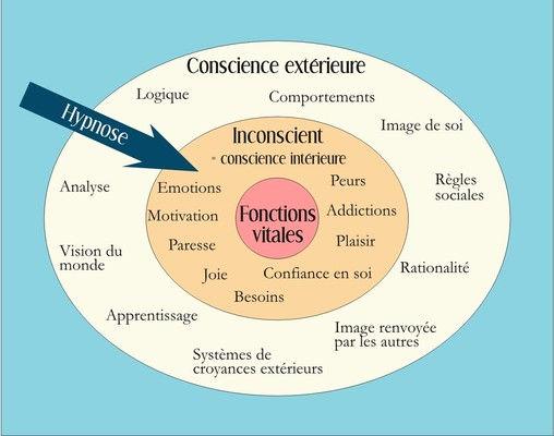 Centre Hypnothérapie Bisontin (25)
