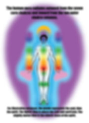 Human body spirit soul.jpg