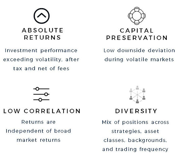 Investment Objectives Chart.JPG