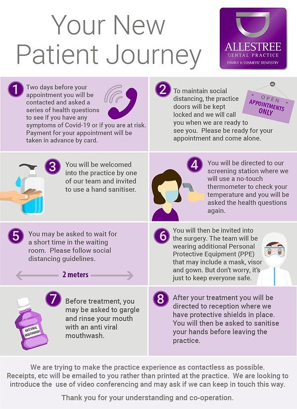 ADP New Patient Journey
