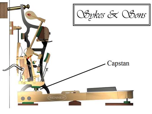 Capstan Polishing - Friction