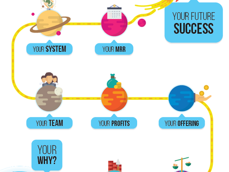 9 Steps to Building a Better Business, Part 1