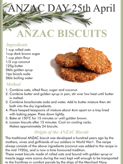 ANZAC_Biscuits2.png