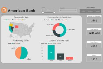 Consumer Banking Report
