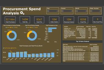 Procurement Spend Analysis