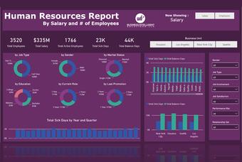 Human Resources Analysis