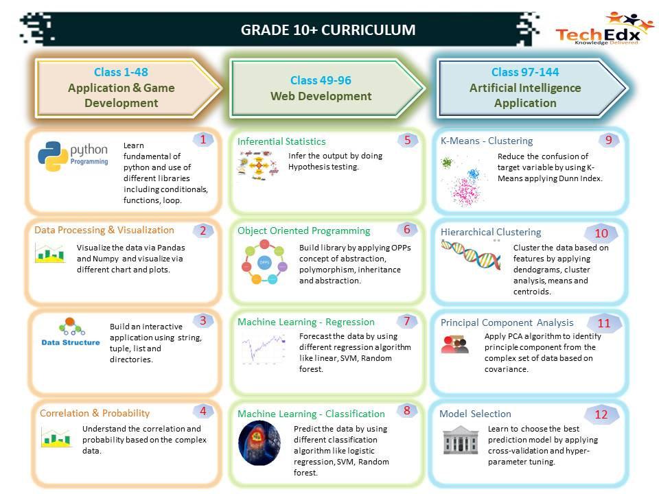 Curriculum Grade10+.jpg