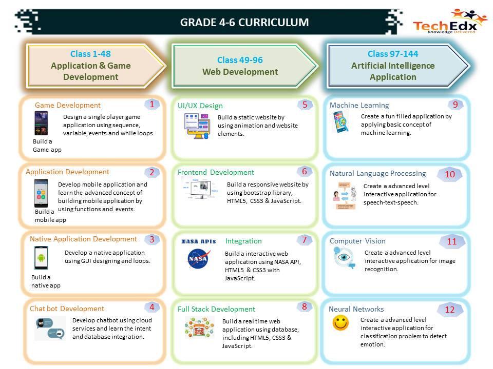 Curriculum Grade4-6.jpg