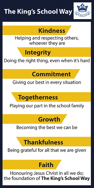 THE KING'S SCHOOL WAY workable version.p
