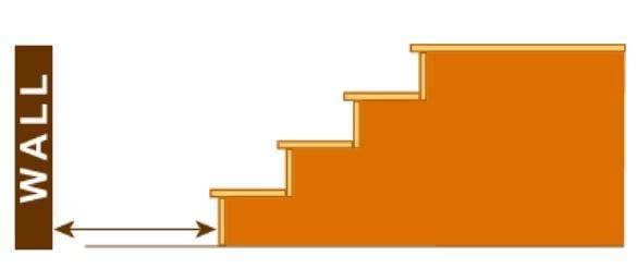 บริเวณตีนบันไดจำเป็นต้องมีความยาวอย่างน้อย 65 เซ็นติเมตรสำหรับจุดจอดลิฟต์บันไดด้วยครับ