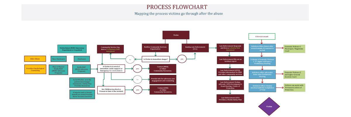 Flowchart.jpg