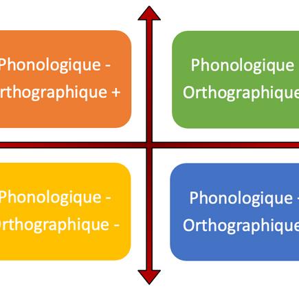 De la transparence à l'opacité en morphologie dérivationnelle