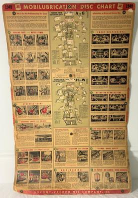 1949 Socony Mobil Oil Chart
