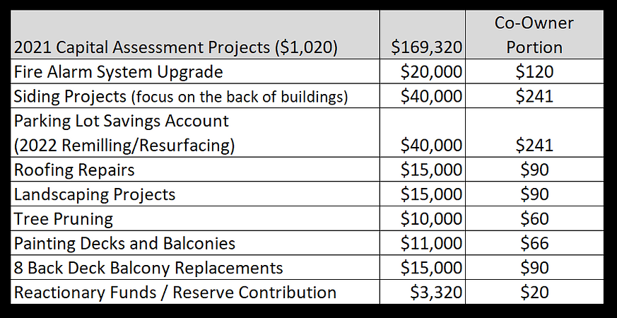 2021_Captial_Project_Assessment.PNG