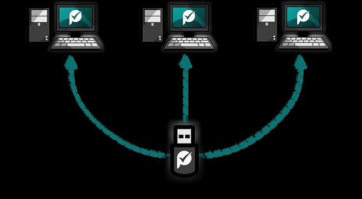 PhraseIt USB Desktop-min.webp