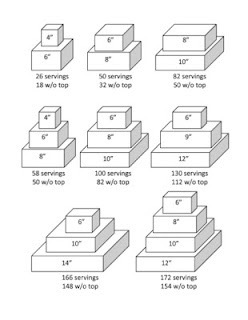 Square cake serving suggestion guide