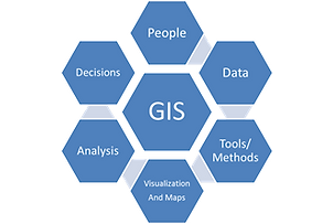 GIS-service.png