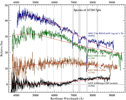 GW170817_spectra_Andreoni17.png