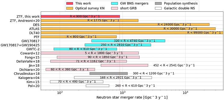 gantt_chart_rates.png