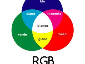 RGB vs CMYK – La differenza tra i due                      metodi di colore