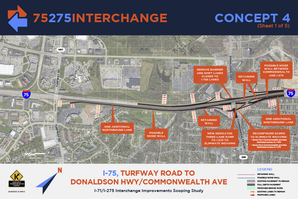 I-75, Turfway Road to Donaldson Highway/Commonwealth Avenue