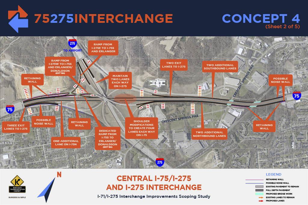 Central I-71/I-75 and I-275 Interchange