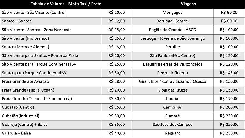 Tabela de preços - BZ Service