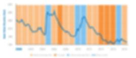 MSGBW_Infog_Timeline-v1.jpg