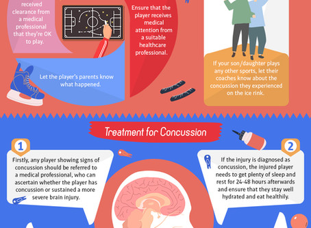 How to Handle Concussions in Youth Hockey