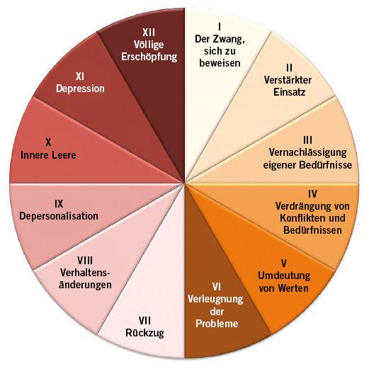Coaching,-Empirische-Sozialforschung-und
