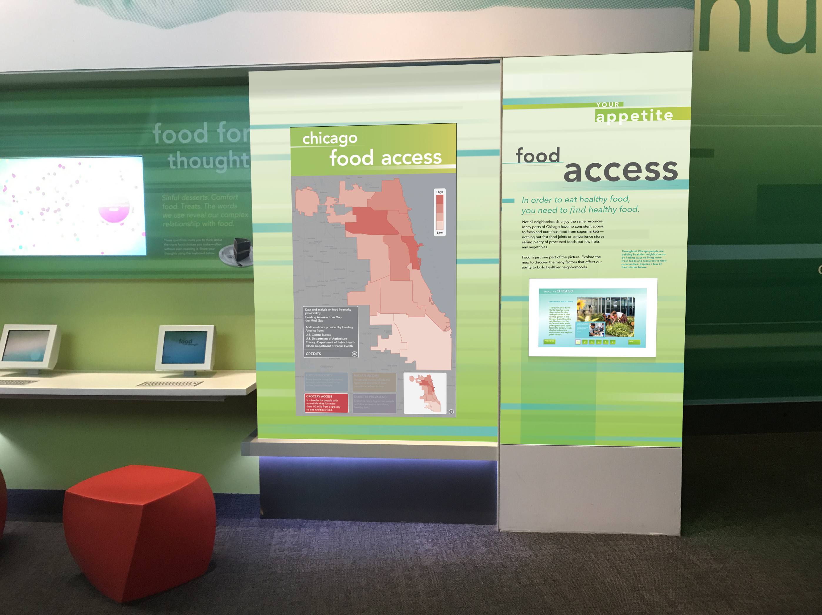 Food Access Interactives