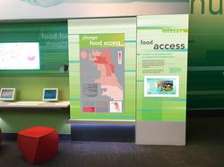 Food Access Interactives