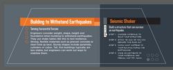 Seismic Shaker Interactive Panel