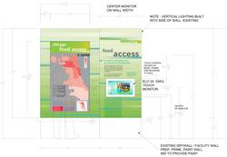 Food Access Elevations
