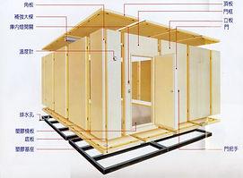 六面式冷凍庫