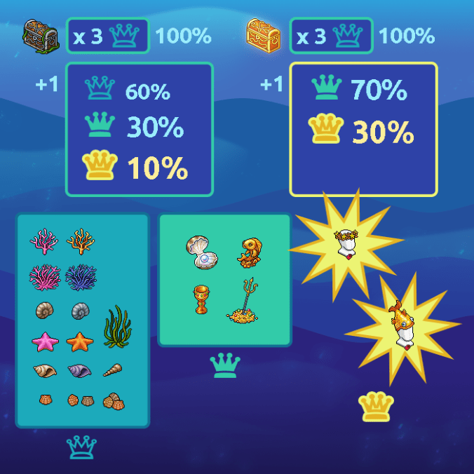 chests2018