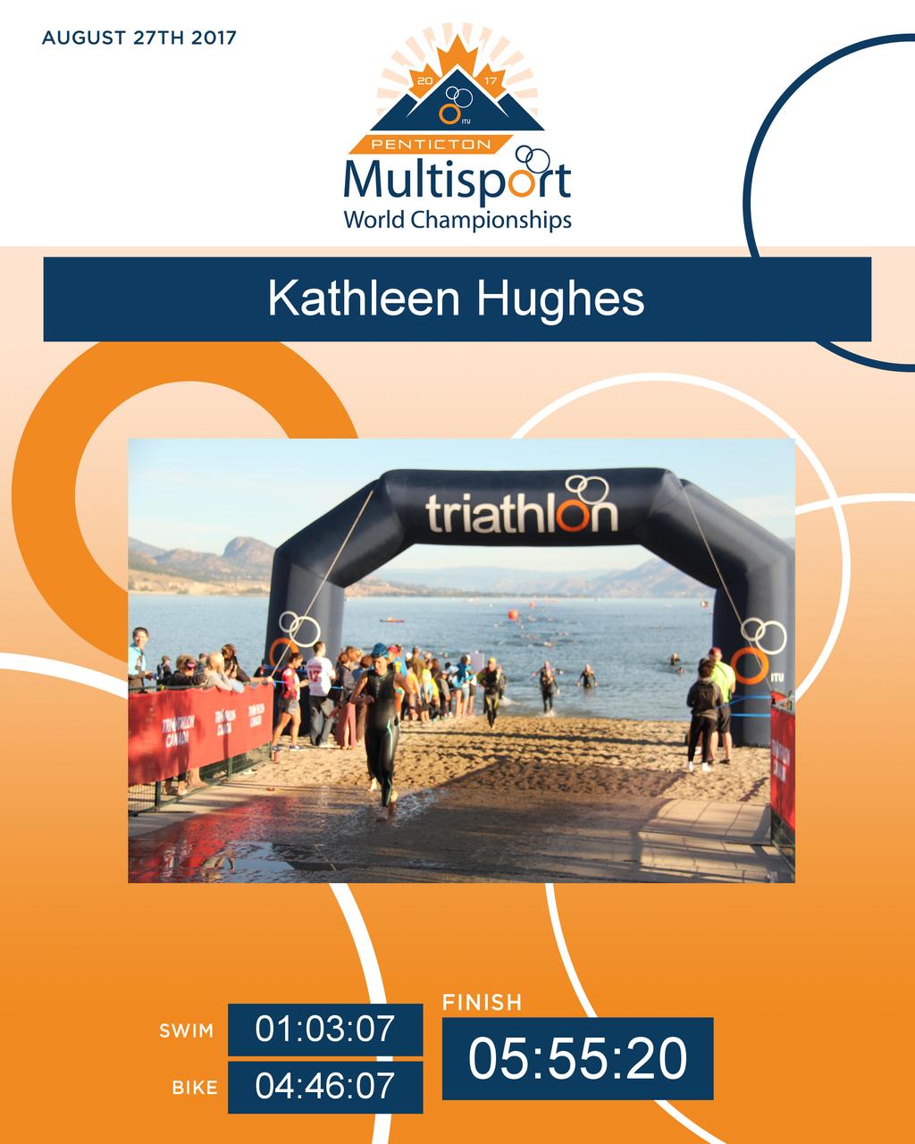 Triathlon | Kathleen Hughes | Freelance Content Writer