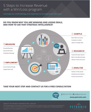 PMG Infographic
