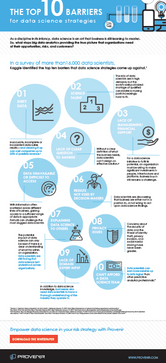 Top 10 Barriers Infographic