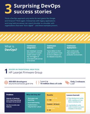 Pega DevOps Infographic