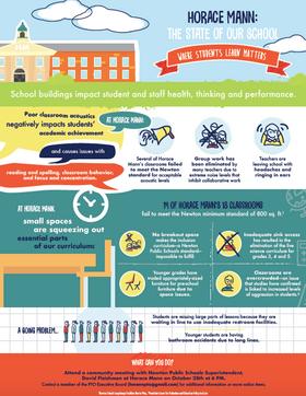HM Infographic