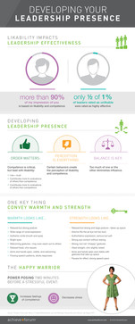 Developing Your Leadership Presence Infographic