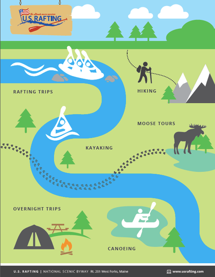 US Rafting Infographic