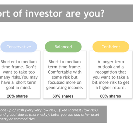 What sort of an investor am I?