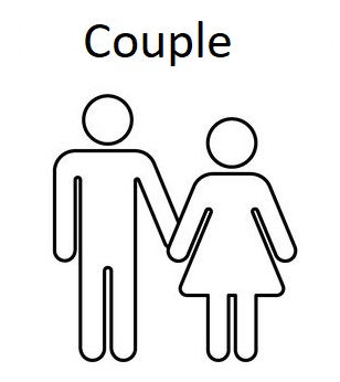 Wills Instructions - Couple