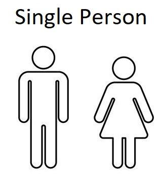 Wills Instructions - Single