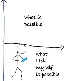 Learning to see our limiting beliefs