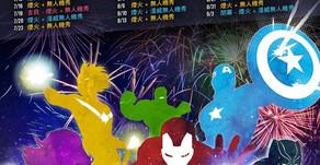 2020澎湖國際海上花火節7/6-9/3